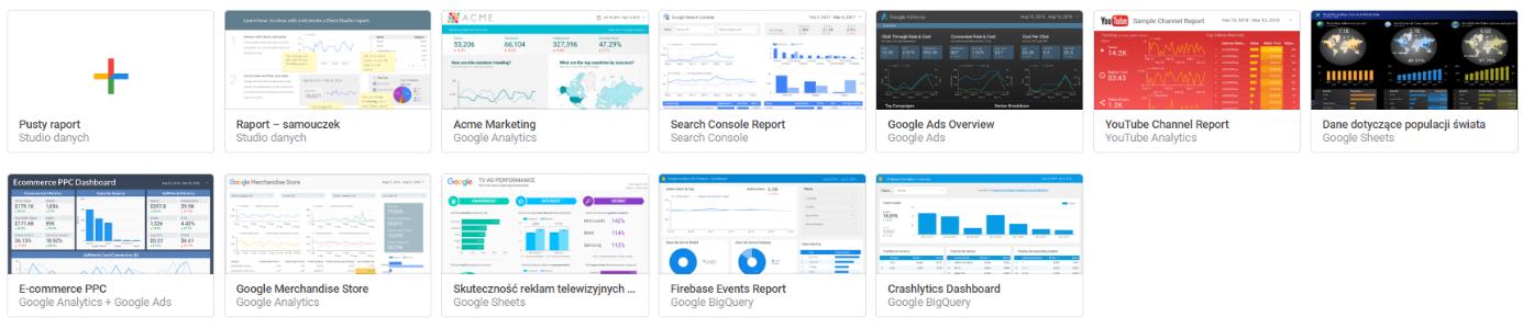 Data Studio raportowanie - przykłady